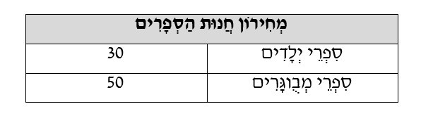 טבלה לדוגמה