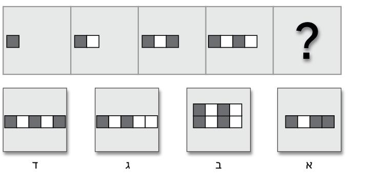 מבחני מחוננים צורות בשורה לדוגמא