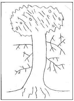ציור עץ דוגמא 3 מבחני מיון