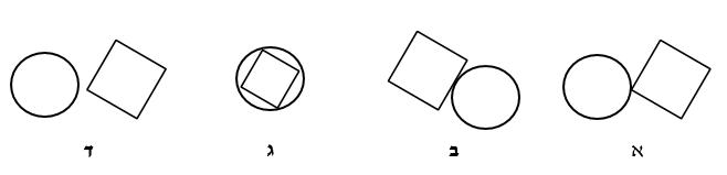 מיון לעבודה נקודה בתוך צורה לדוגמא